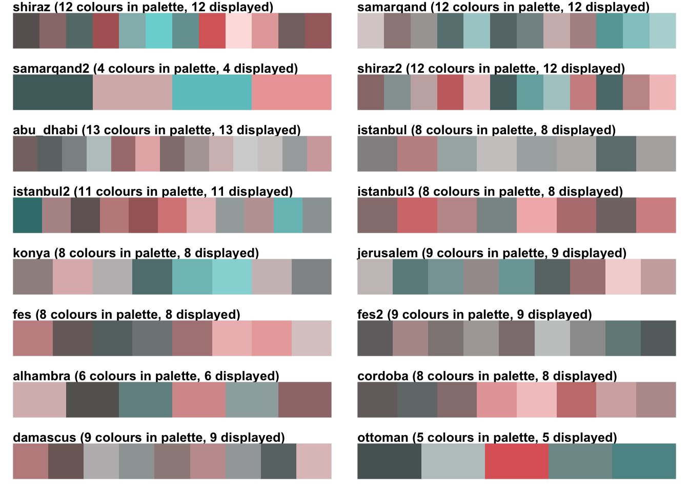 Color palettes inspired by Islamic art   R-bloggers