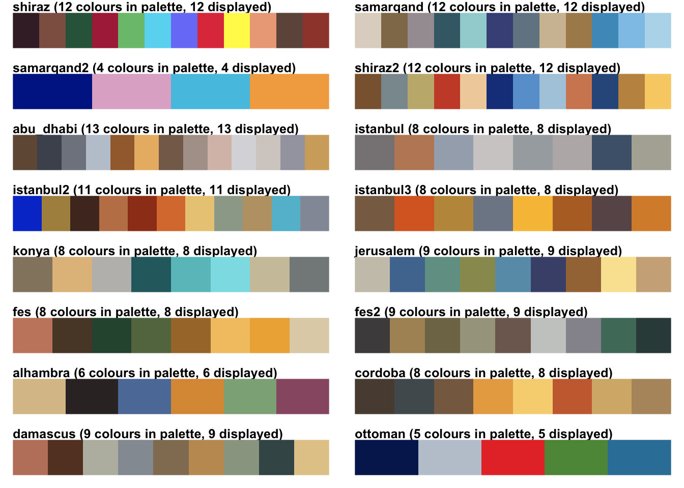Color palettes inspired by Islamic art